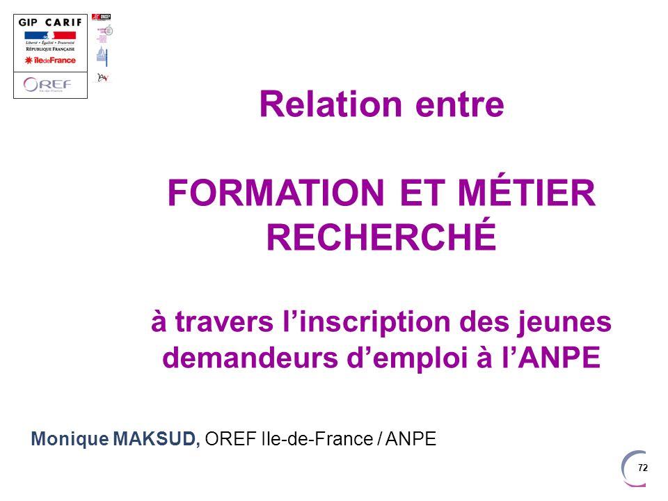 Relation entre FORMATION ET MÉTIER RECHERCHÉ