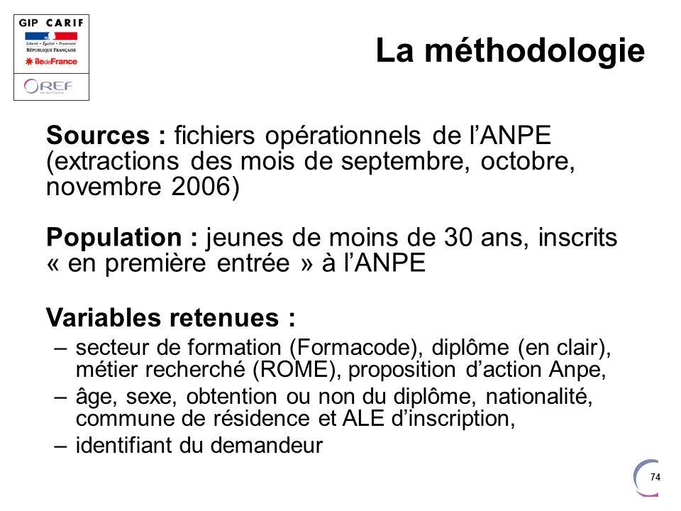 La méthodologie Sources : fichiers opérationnels de l'ANPE (extractions des mois de septembre, octobre, novembre 2006)