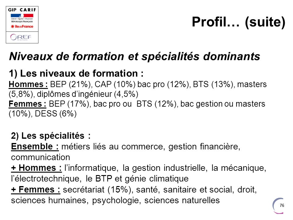 Profil… (suite) Niveaux de formation et spécialités dominants