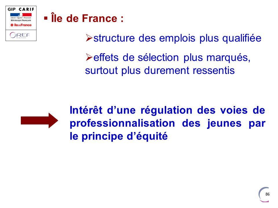 Île de France : structure des emplois plus qualifiée. effets de sélection plus marqués, surtout plus durement ressentis.