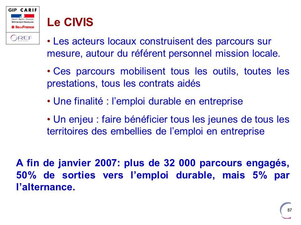 Le CIVIS Les acteurs locaux construisent des parcours sur mesure, autour du référent personnel mission locale.