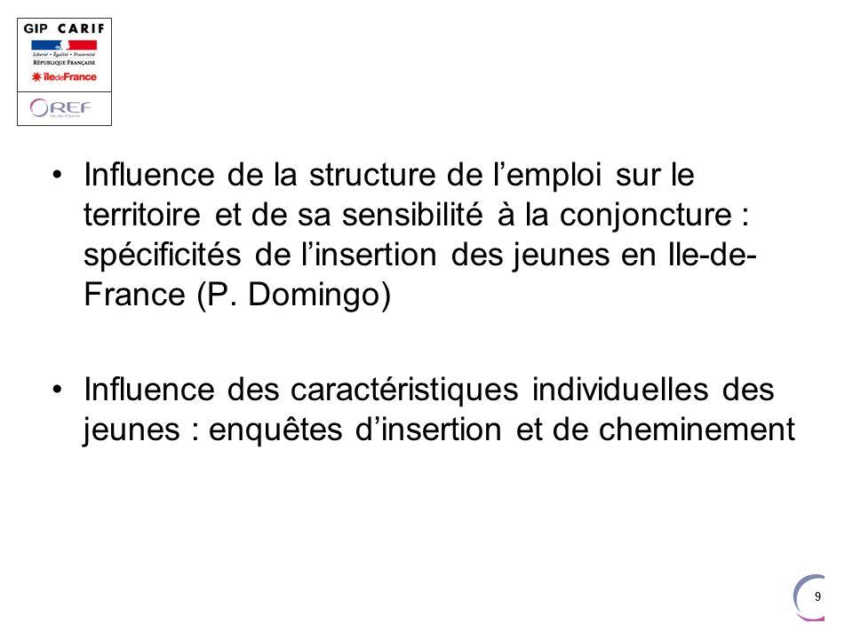 Influence de la structure de l'emploi sur le territoire et de sa sensibilité à la conjoncture : spécificités de l'insertion des jeunes en Ile-de-France (P. Domingo)