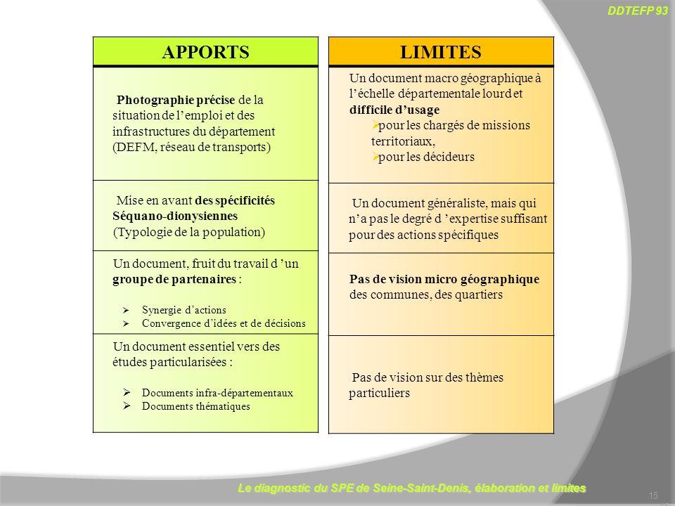 APPORTS Photographie précise de la situation de l'emploi et des infrastructures du département (DEFM, réseau de transports)
