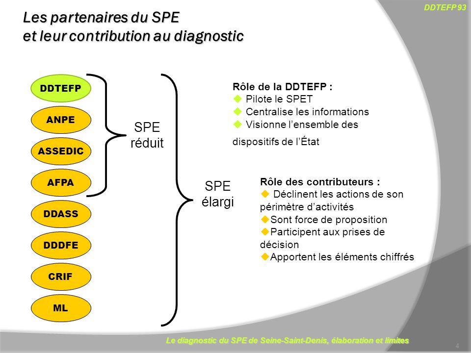 Les partenaires du SPE et leur contribution au diagnostic