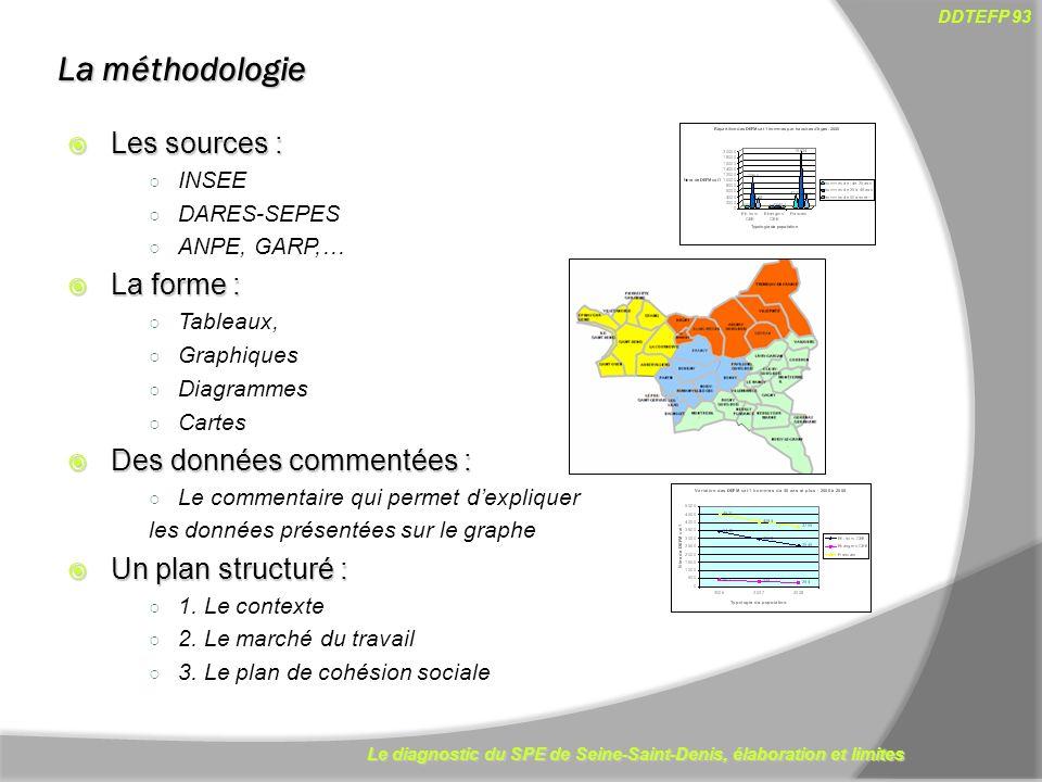 La méthodologie Les sources : La forme : Des données commentées :