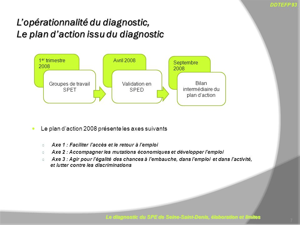 L'opérationnalité du diagnostic, Le plan d'action issu du diagnostic