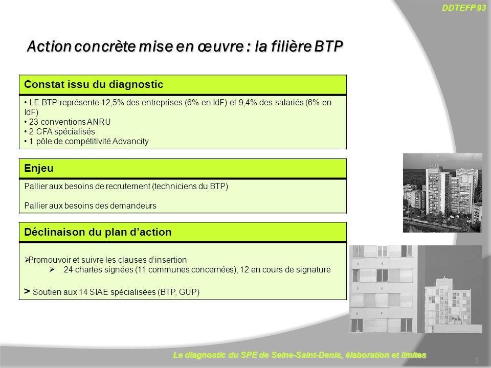 Action concrète mise en œuvre : la filière BTP