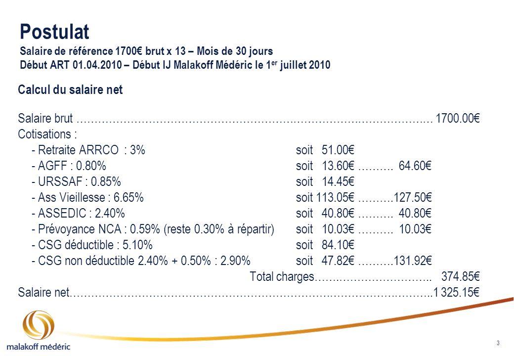 Postulat Salaire de référence 1700€ brut x 13 – Mois de 30 jours Début ART 01.04.2010 – Début IJ Malakoff Médéric le 1er juillet 2010