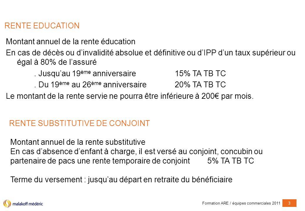 Montant annuel de la rente éducation