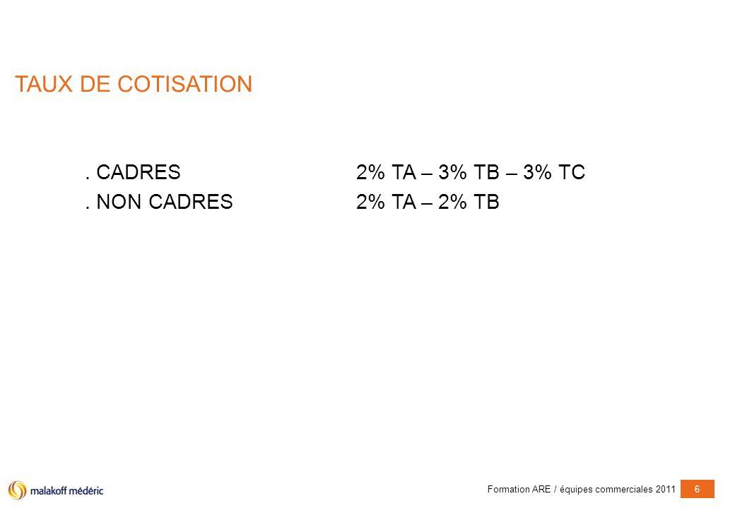 TAUX DE COTISATION . CADRES 2% TA – 3% TB – 3% TC