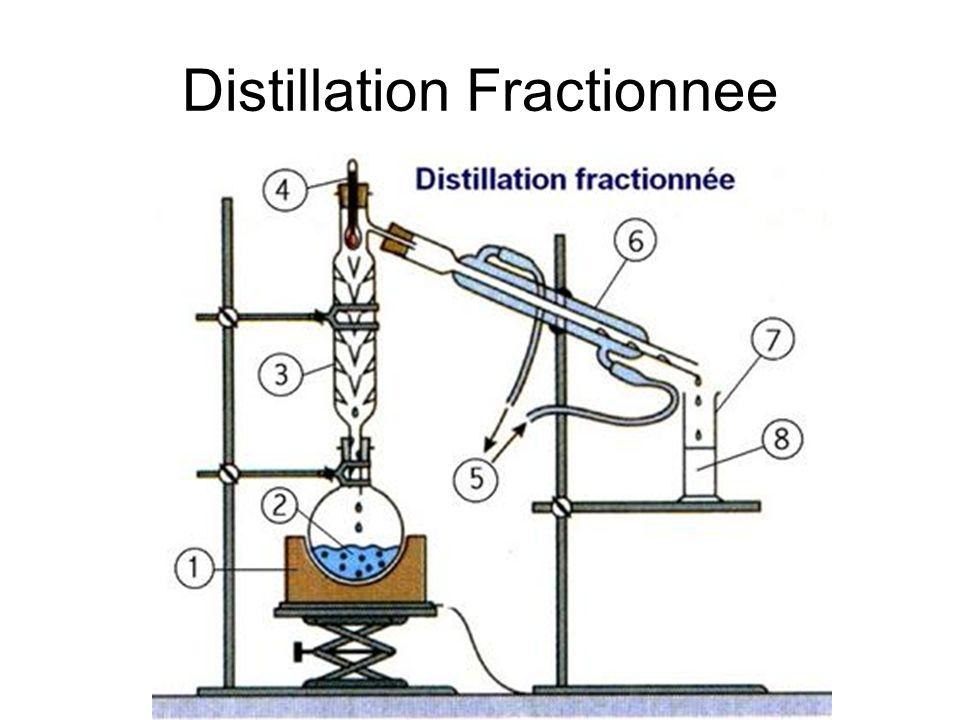 Distillation Fractionnee