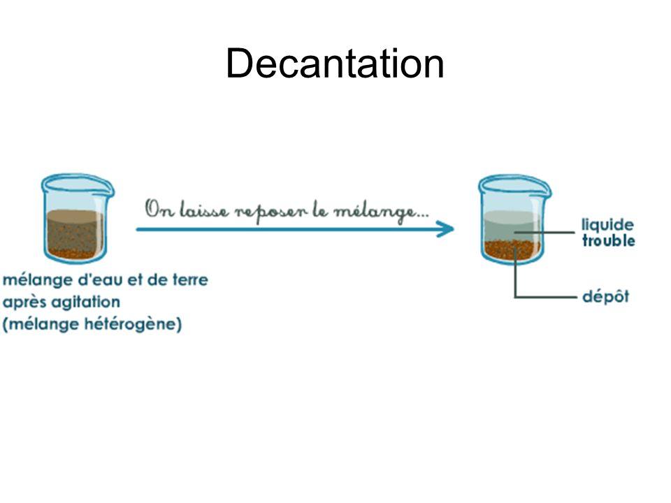 Decantation