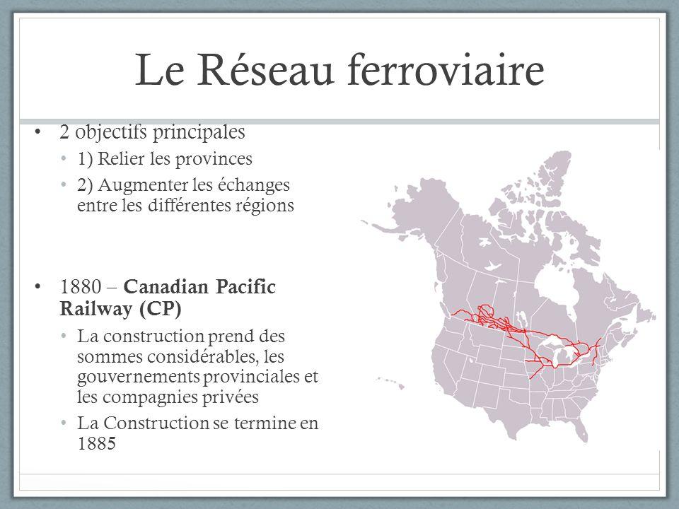Le Réseau ferroviaire 2 objectifs principales