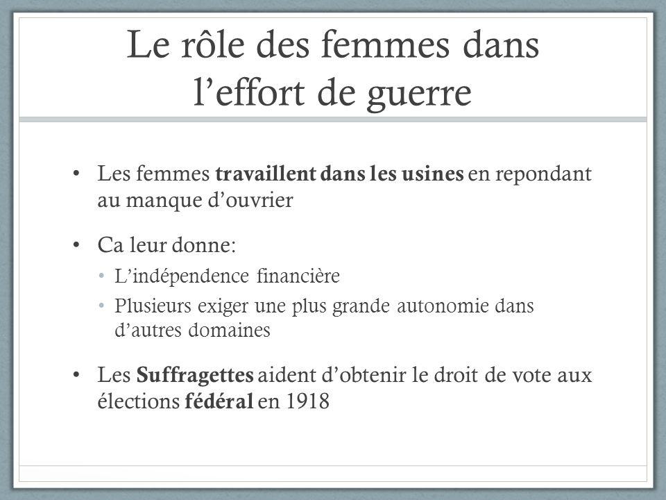 Le rôle des femmes dans l'effort de guerre