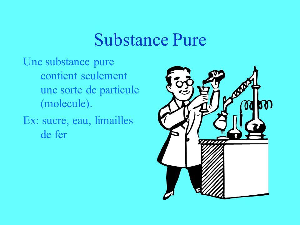 Substance Pure Une substance pure contient seulement une sorte de particule (molecule).
