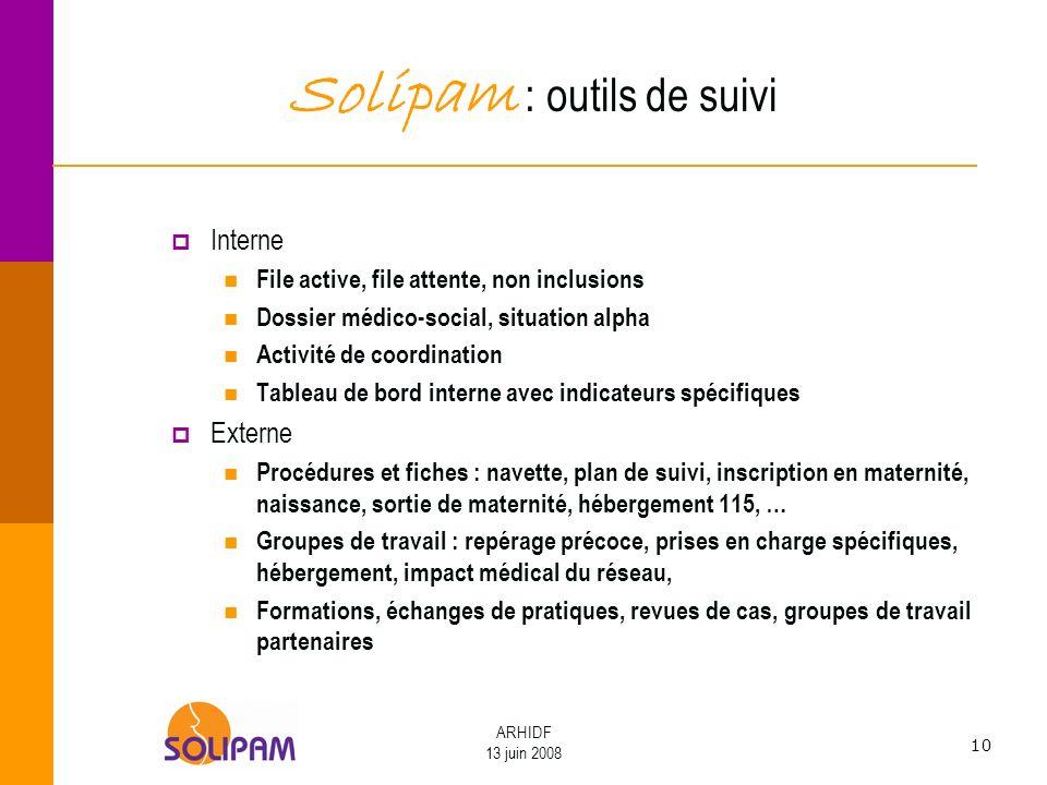 Solipam : outils de suivi