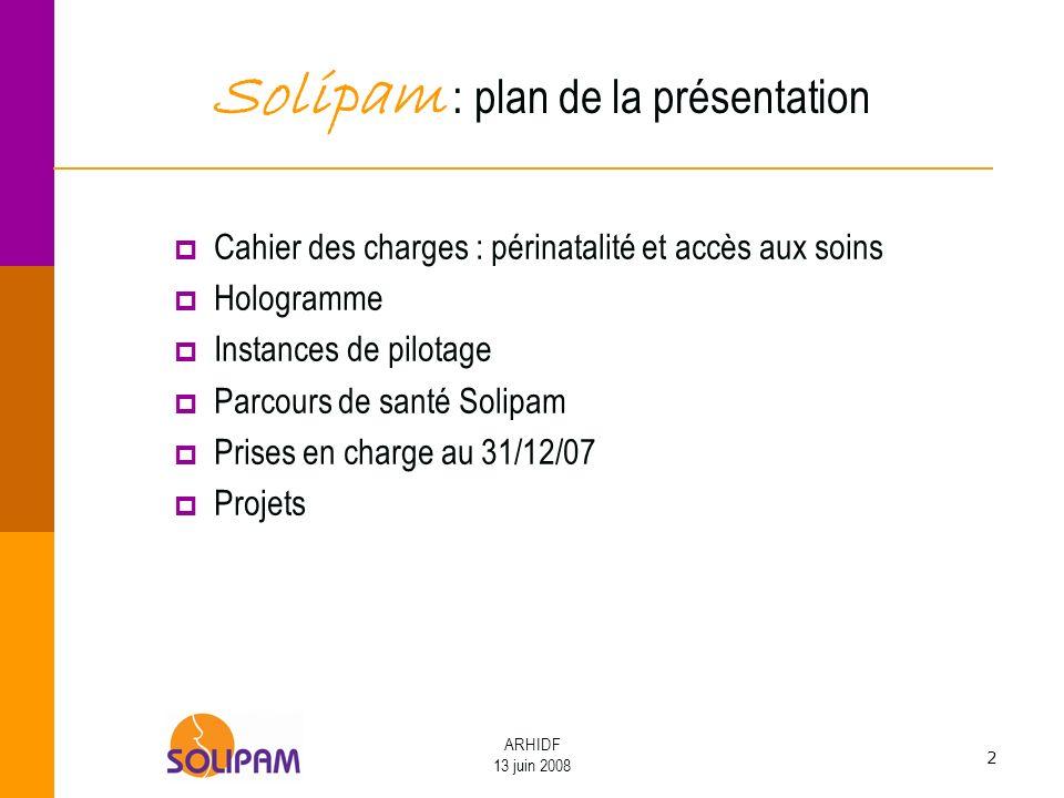 Solipam : plan de la présentation
