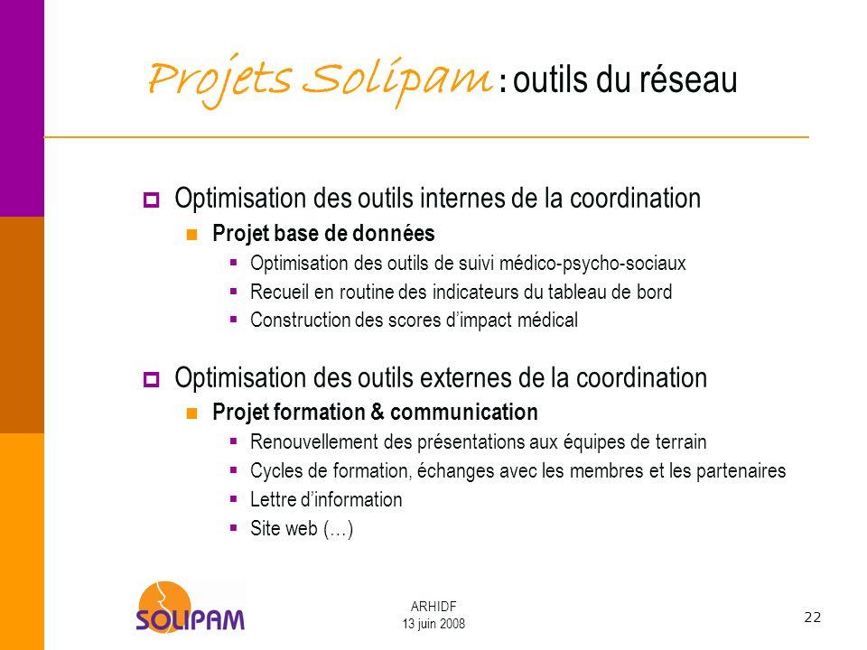 Projets Solipam : outils du réseau