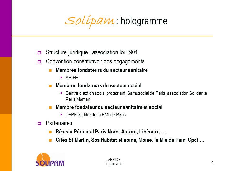 Solipam : hologramme Structure juridique : association loi 1901