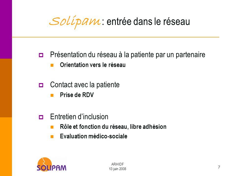 Solipam : entrée dans le réseau