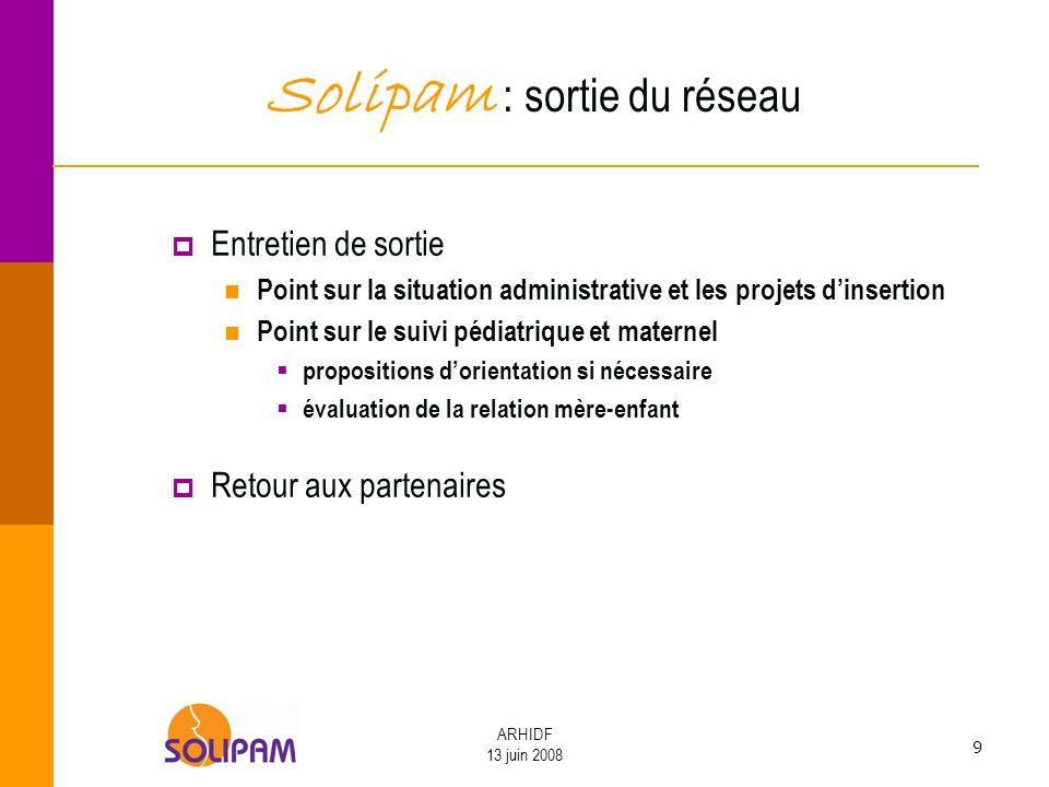 Solipam : sortie du réseau