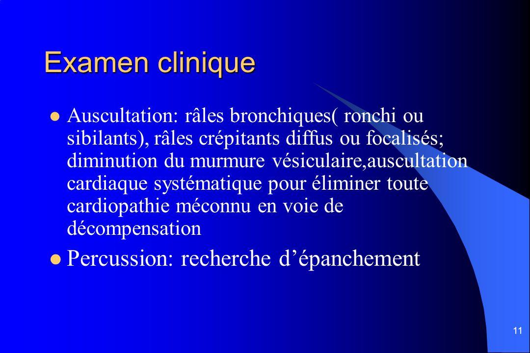 Examen clinique Percussion: recherche d'épanchement