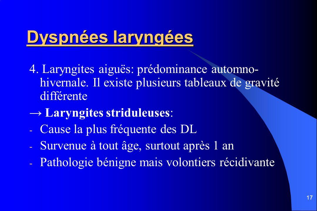 Dyspnées laryngées 4. Laryngites aiguës: prédominance automno-hivernale. Il existe plusieurs tableaux de gravité différente.
