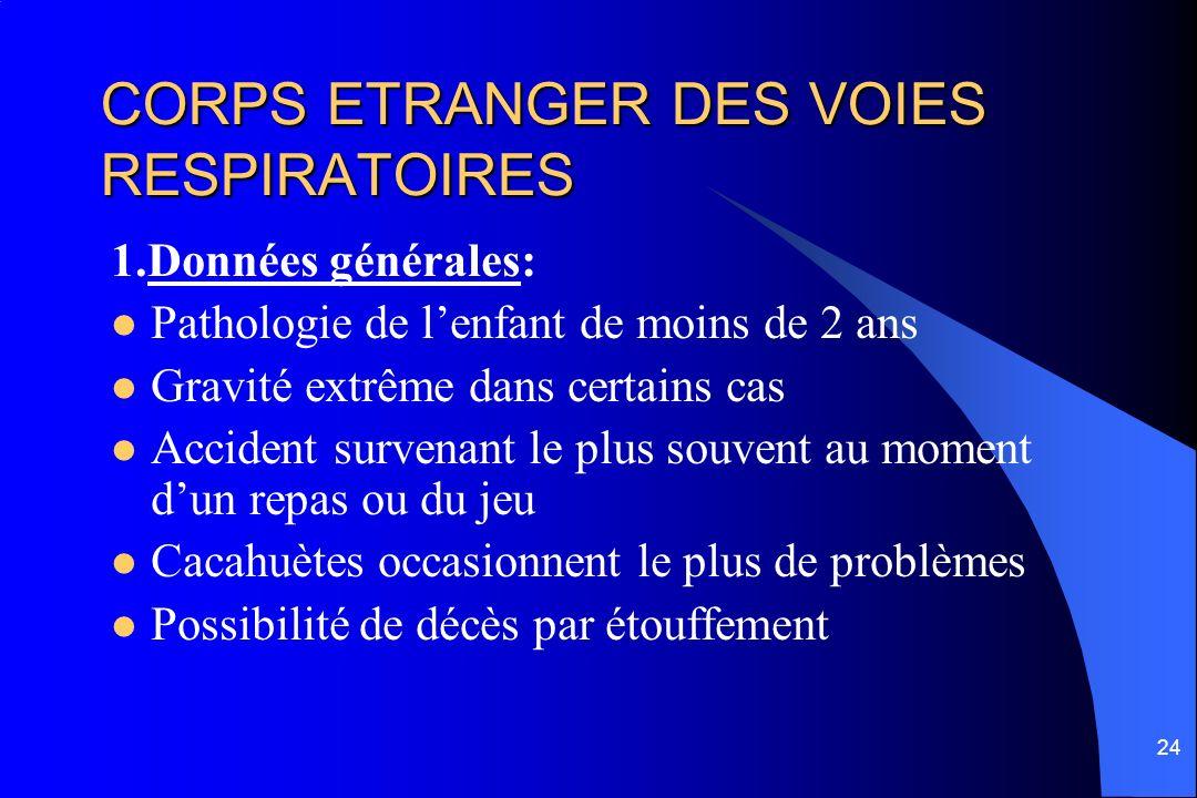 CORPS ETRANGER DES VOIES RESPIRATOIRES