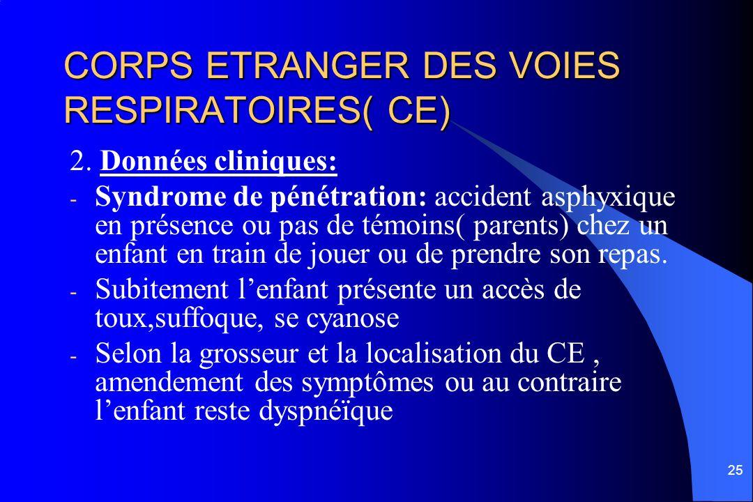 CORPS ETRANGER DES VOIES RESPIRATOIRES( CE)