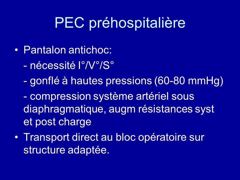 PEC préhospitalière Pantalon antichoc: - nécessité I°/V°/S°