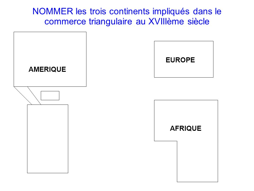 NOMMER les trois continents impliqués dans le commerce triangulaire au XVIIIème siècle