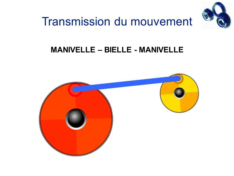 MANIVELLE – BIELLE - MANIVELLE