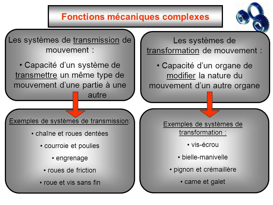 Fonctions mécaniques complexes