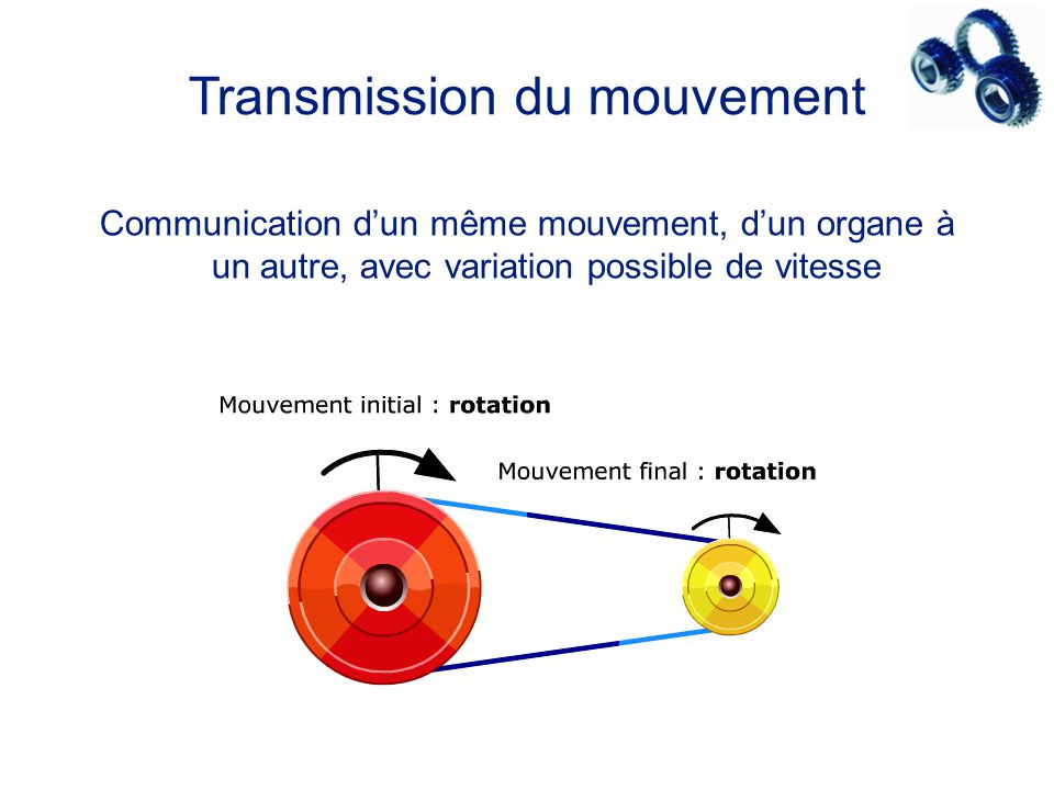 Transmission du mouvement