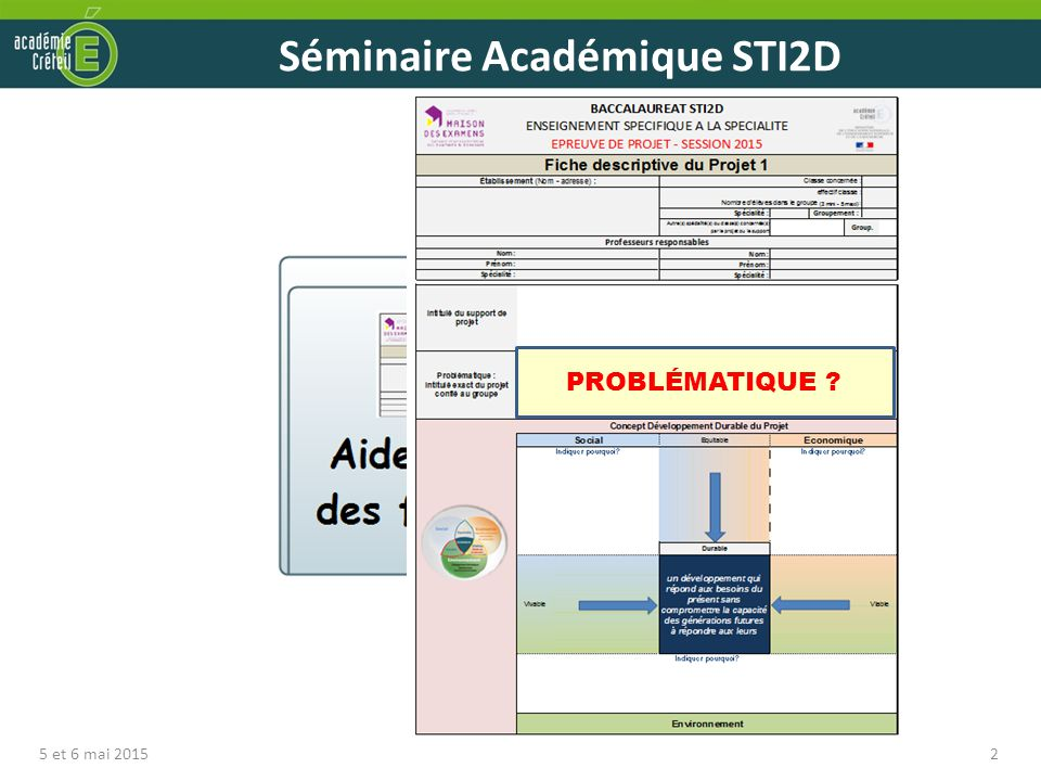 D marche de d finition du projet en sti2d sp cialit for Definition architecture informatique