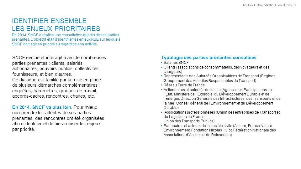La rse sncf en chiffres et illustrations ppt t l charger - Plafond livret developpement durable societe generale ...