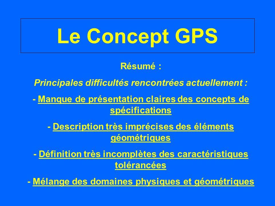 Le Concept GPS Résumé : Principales difficultés rencontrées actuellement : - Manque de présentation claires des concepts de spécifications.