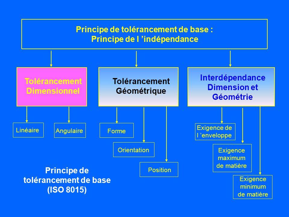Principe de tolérancement de base : Principe de l 'indépendance