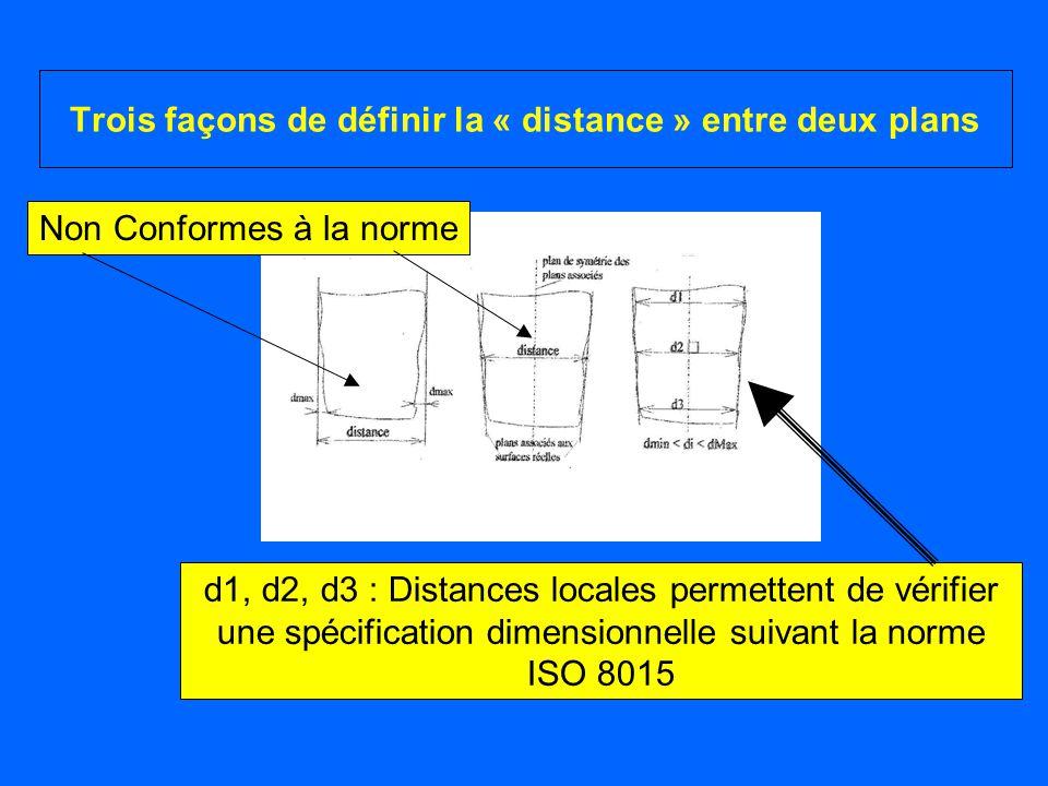 Trois façons de définir la « distance » entre deux plans