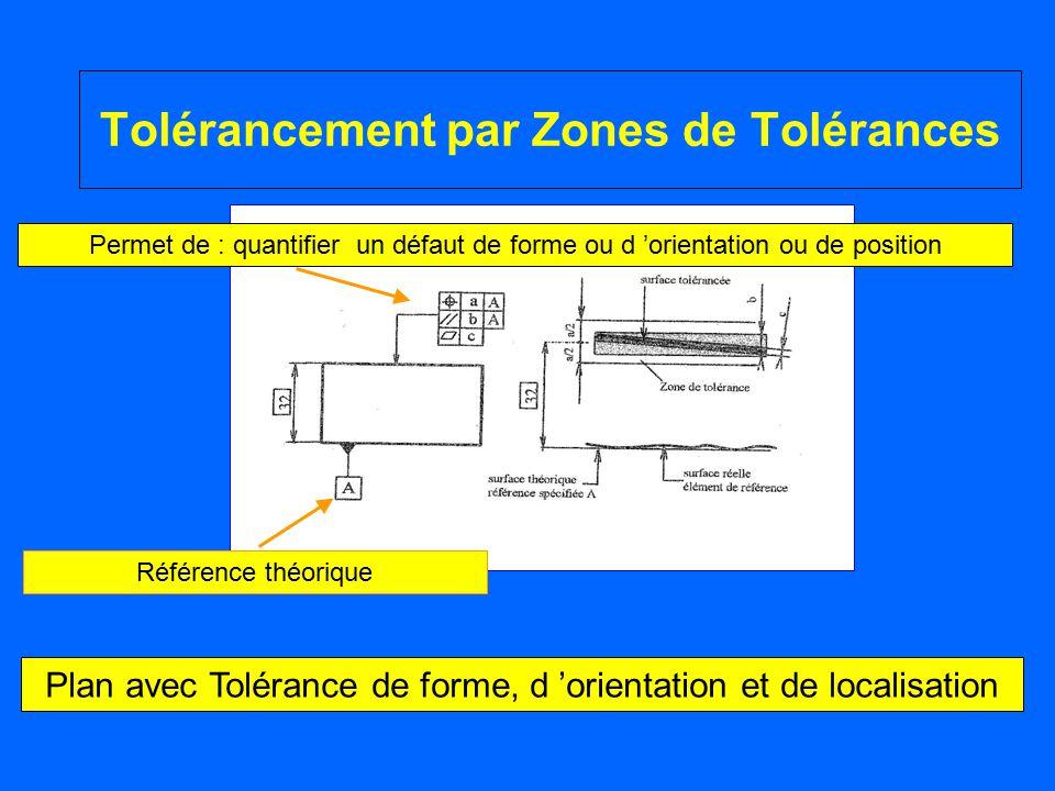 Tolérancement par Zones de Tolérances