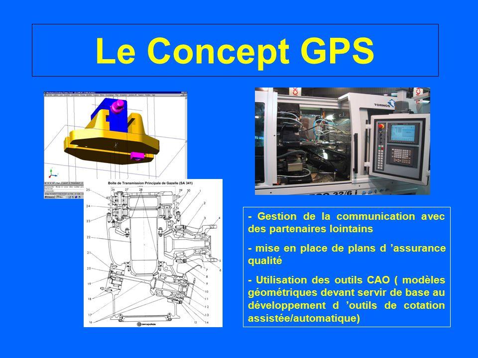 Le Concept GPS - Gestion de la communication avec des partenaires lointains. - mise en place de plans d 'assurance qualité.