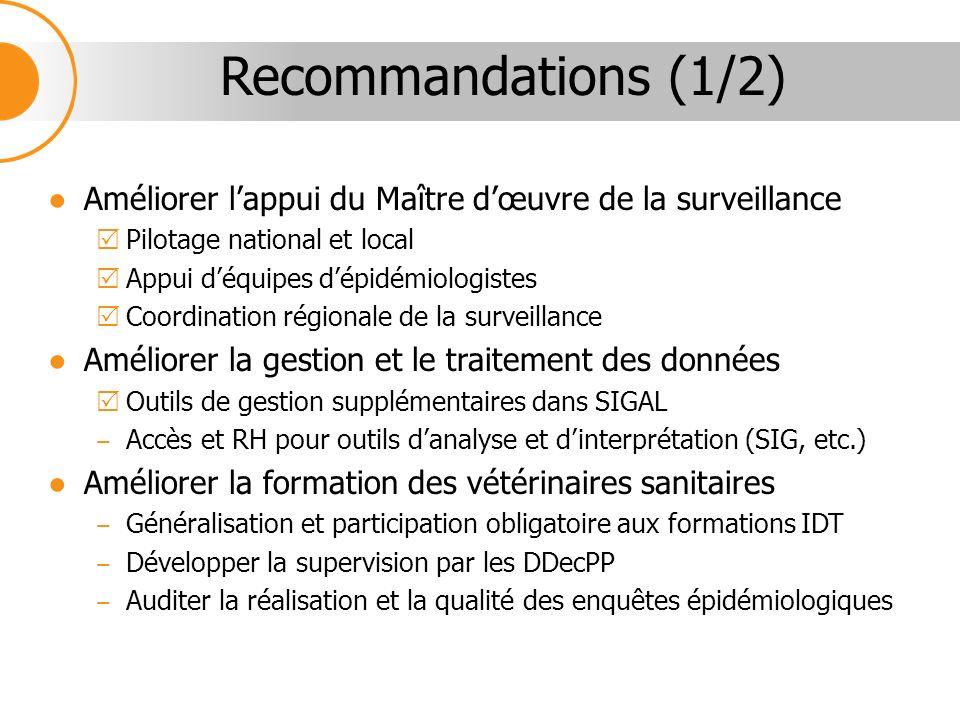 Recommandations (1/2) Améliorer l'appui du Maître d'œuvre de la surveillance. Pilotage national et local.