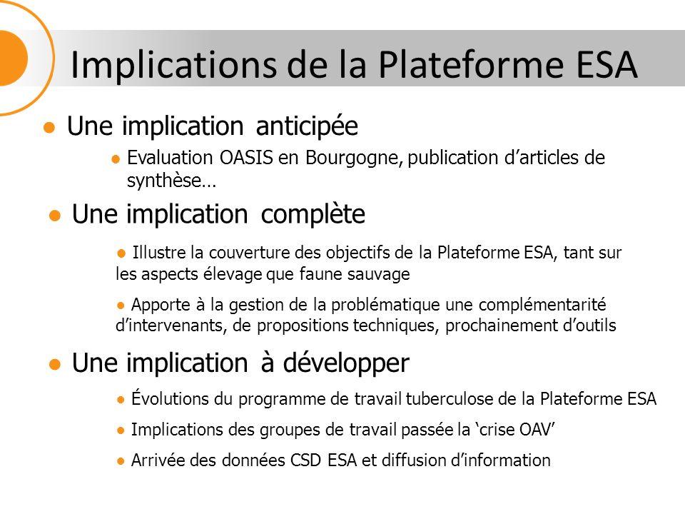 Implications de la Plateforme ESA