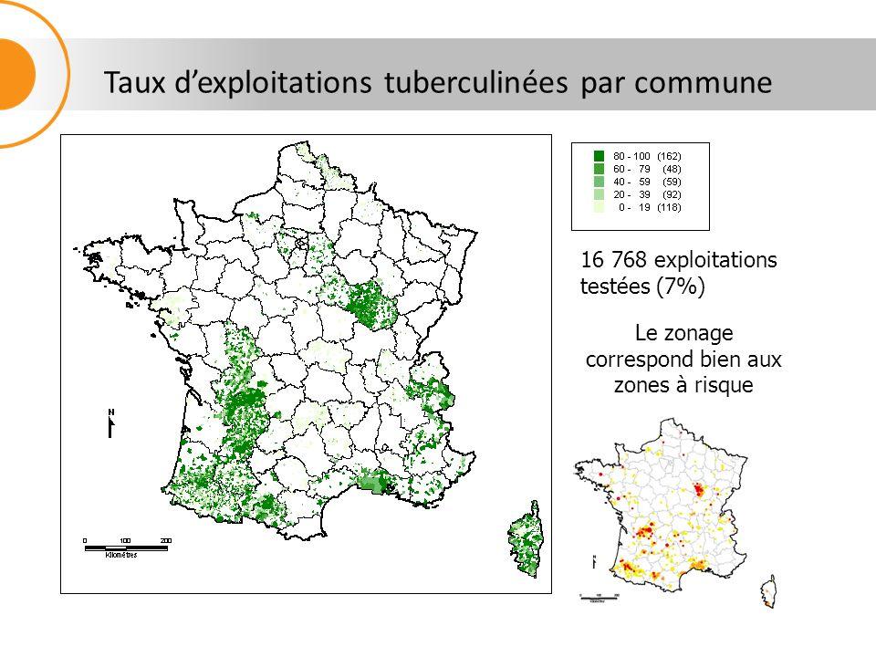 Taux d'exploitations tuberculinées par commune