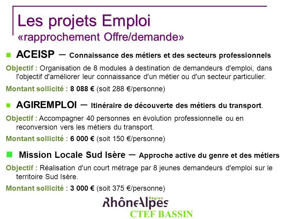 Les projets Emploi «rapprochement Offre/demande»