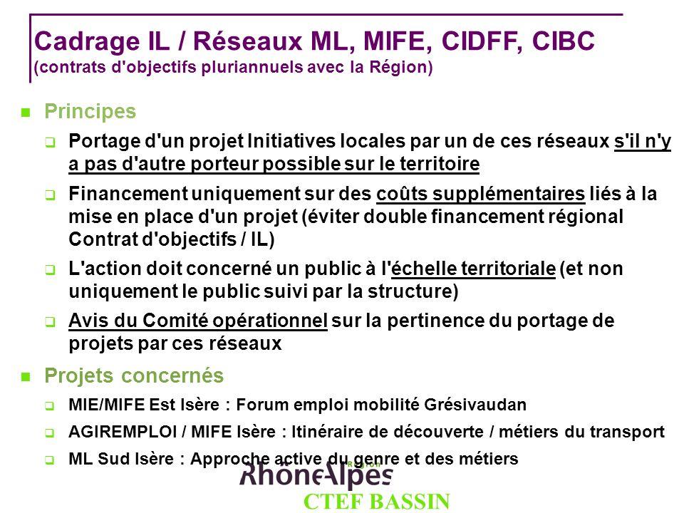 Cadrage IL / Réseaux ML, MIFE, CIDFF, CIBC