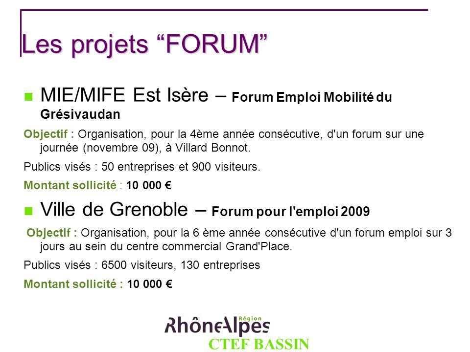 Les projets FORUM MIE/MIFE Est Isère – Forum Emploi Mobilité du Grésivaudan.