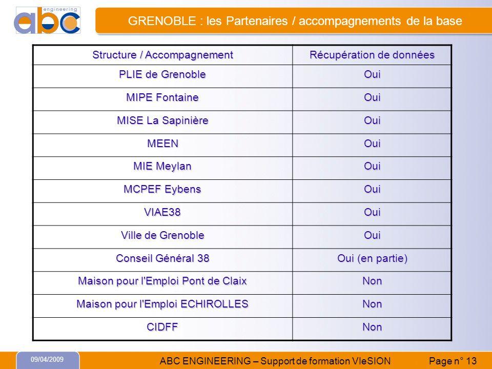 GRENOBLE : les Partenaires / accompagnements de la base