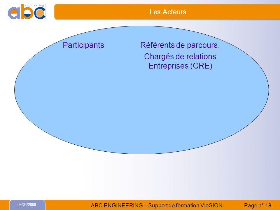 Chargés de relations Entreprises (CRE)
