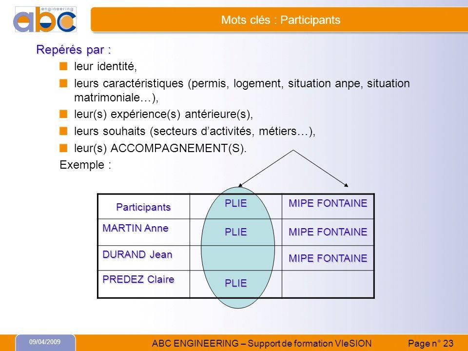 Mots clés : Participants